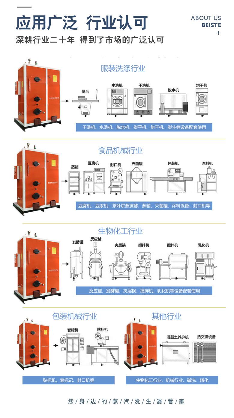 5-應用廣泛-行業認可(500kg).jpg