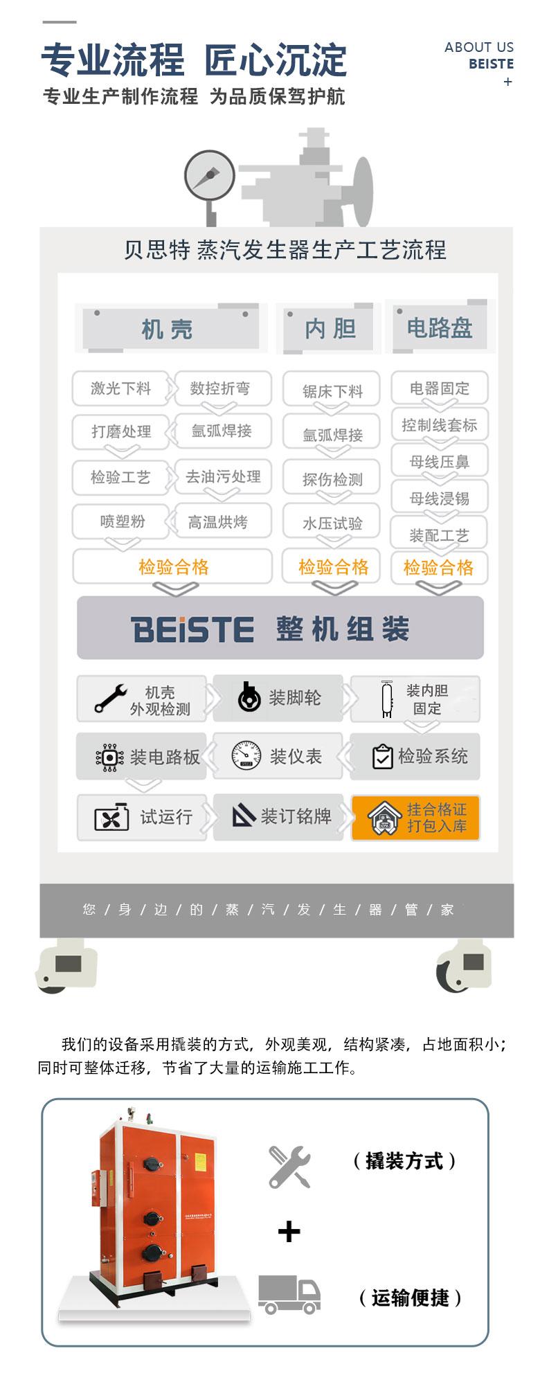 7-專業流程-匠心沉淀(500kg).jpg